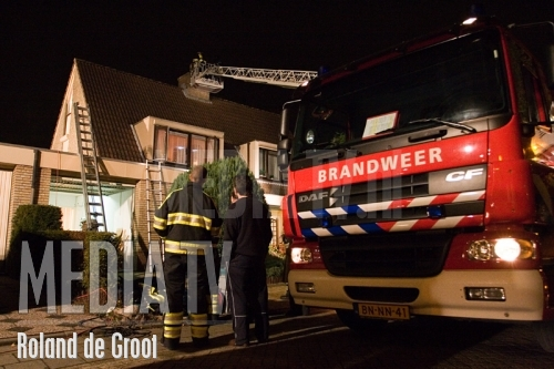 Koolmonoxide in huis